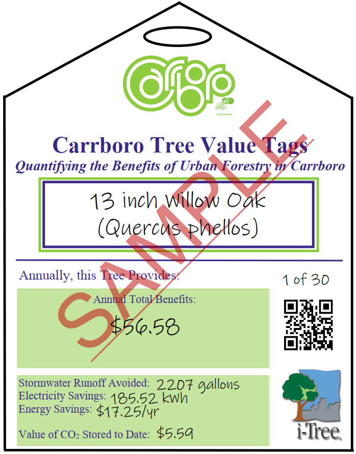 Tree Value Tag Sample